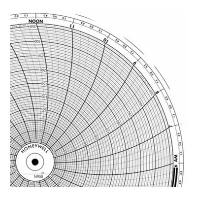 Honeywell 14950  Ink Writing Circular Chart