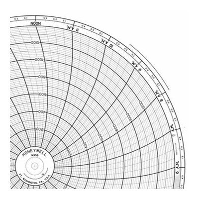 Honeywell 14958  Ink Writing Circular Chart