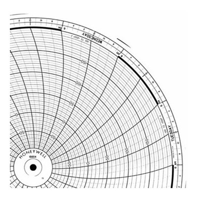 Honeywell 15004  Ink Writing Circular Chart