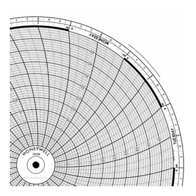 Honeywell 15008  Ink Writing Circular Chart