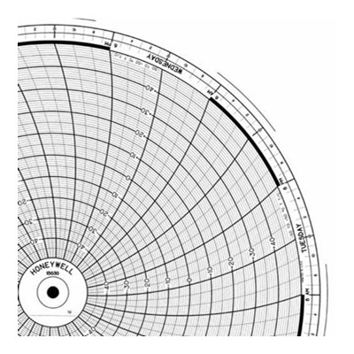 Honeywell 15030  Ink Writing Circular Chart