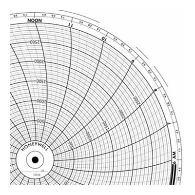 Honeywell 15032  Ink Writing Circular Chart