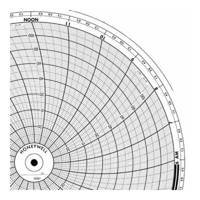 Honeywell 15081  Ink Writing Circular Chart