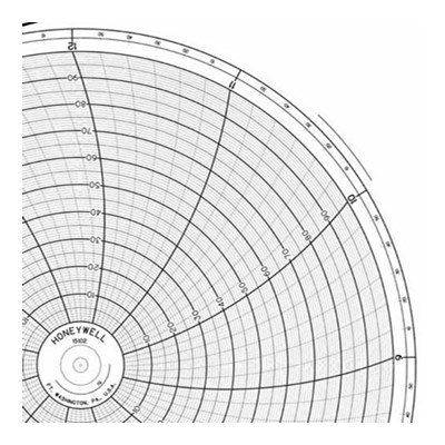 Honeywell 15102  Ink Writing Circular Chart