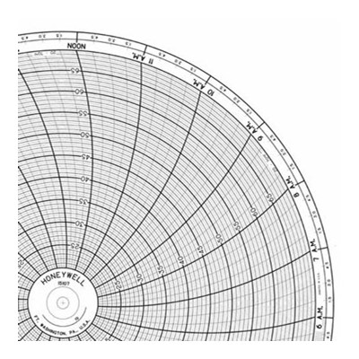 Honeywell 15107  Ink Writing Circular Chart