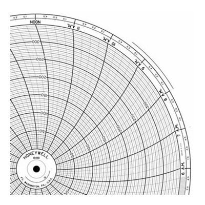 Honeywell 15190  Ink Writing Circular Chart