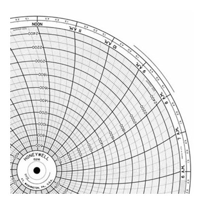 Honeywell 15216  Ink Writing Circular Chart