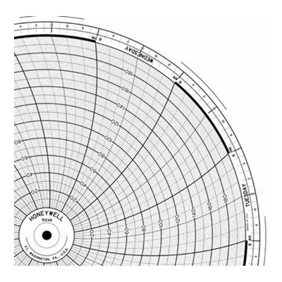 Honeywell 15248  Ink Writing Circular Chart