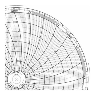 Honeywell 15250  Ink Writing Circular Chart