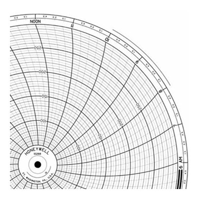 Honeywell 15288  Ink Writing Circular Chart