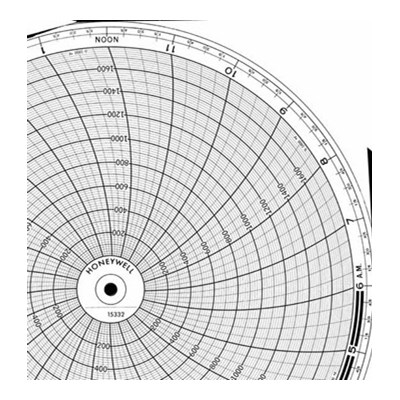 Honeywell 15332  Ink Writing Circular Chart