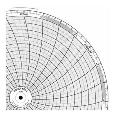 Honeywell 15381  Ink Writing Circular Chart