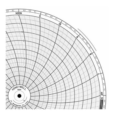 Honeywell 15501  Ink Writing Circular Chart