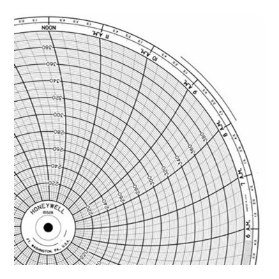 Honeywell 15528  Ink Writing Circular Chart