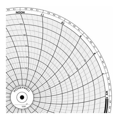Honeywell 15581  Ink Writing Circular Chart