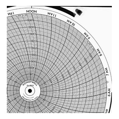 Honeywell 15652  Ink Writing Circular Chart