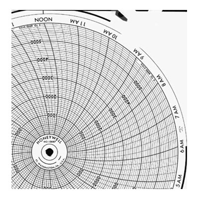 Honeywell 15667  Ink Writing Circular Chart