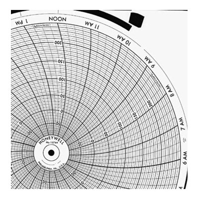 Honeywell 15744  Ink Writing Circular Chart