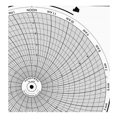 Honeywell 15755  Ink Writing Circular Chart