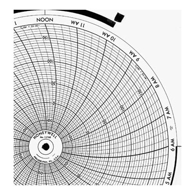 Honeywell 15768  Ink Writing Circular Chart