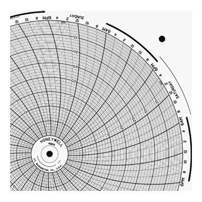 Honeywell 15854  Ink Writing Circular Chart