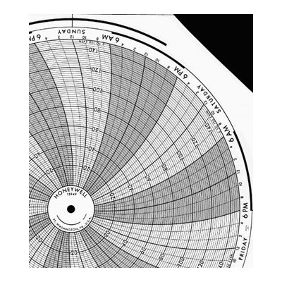Honeywell 15949  Ink Writing Circular Chart