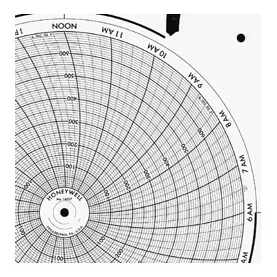 Honeywell 16017  Ink Writing Circular Chart