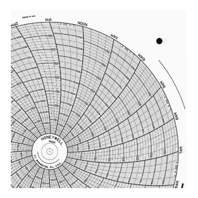 Honeywell 16024  Ink Writing Circular Chart