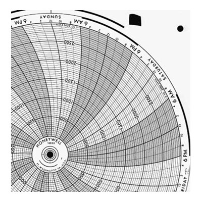 Honeywell 16035  Ink Writing Circular Chart
