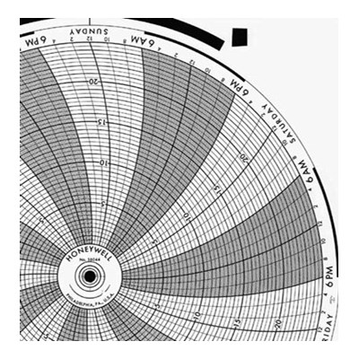 Honeywell 16044  Ink Writing Circular Chart