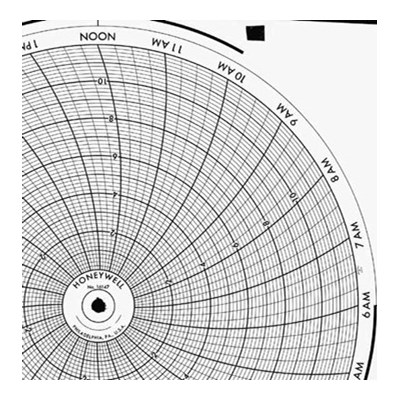Honeywell 16147  Ink Writing Circular Chart