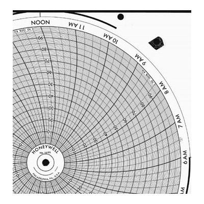 Honeywell 16191  Ink Writing Circular Chart