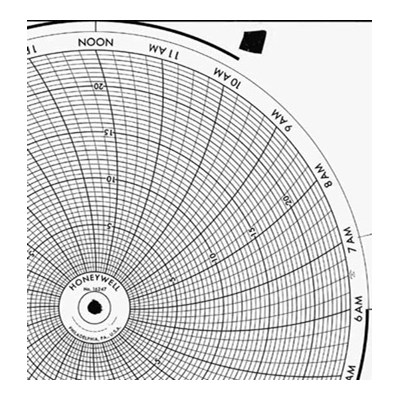 Honeywell 16247  Ink Writing Circular Chart