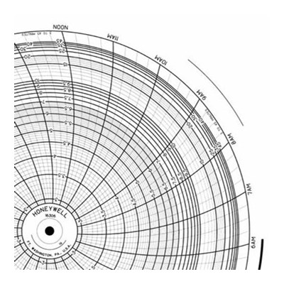 Honeywell 16306  Ink Writing Circular Chart
