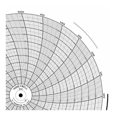 Honeywell 16315  Ink Writing Circular Chart