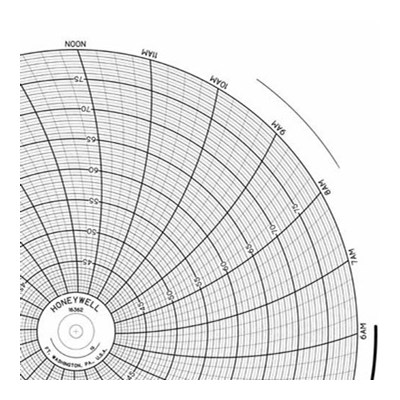Honeywell 16362  Ink Writing Circular Chart