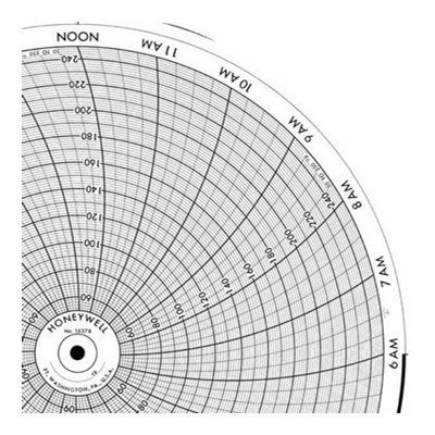 Honeywell 16378  Ink Writing Circular Chart