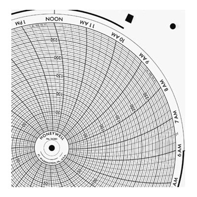 Honeywell 16380  Ink Writing Circular Chart
