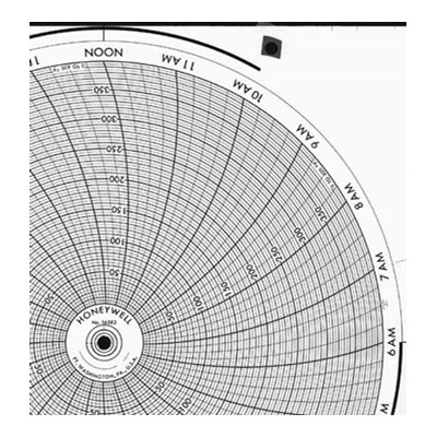 Honeywell 16382  Ink Writing Circular Chart