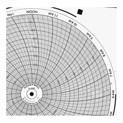 Honeywell 16385  Ink Writing Circular Chart