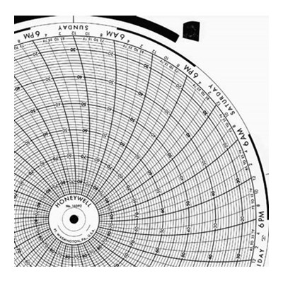 Honeywell 16392  Ink Writing Circular Chart