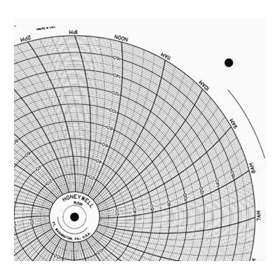 Honeywell 16396  Ink Writing Circular Chart