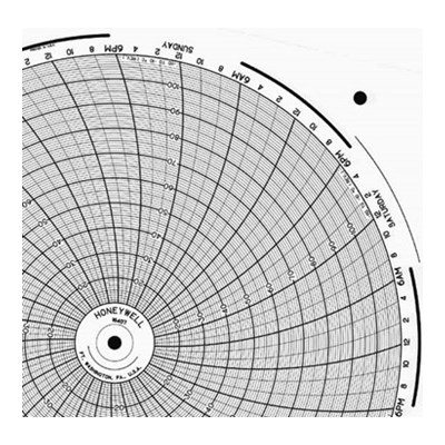 Honeywell 16407  Ink Writing Circular Chart