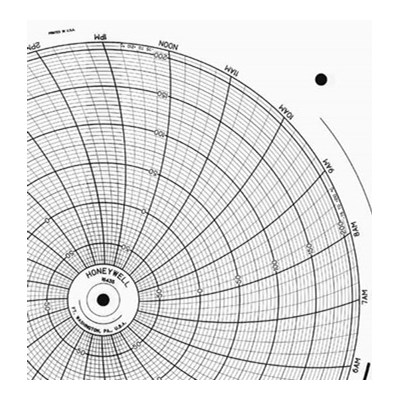 Honeywell 16435  Ink Writing Circular Chart