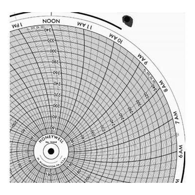 Honeywell 16444  Ink Writing Circular Chart