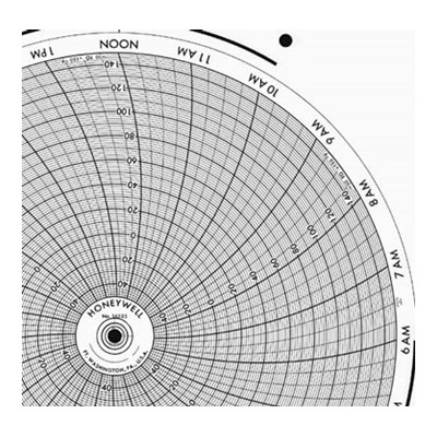 Honeywell 16525  Ink Writing Circular Chart
