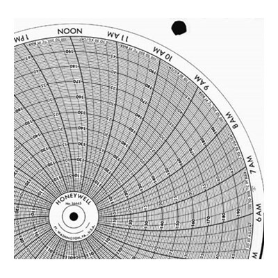 Honeywell 16665  Ink Writing Circular Chart