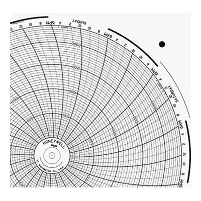 Honeywell 16689  Ink Writing Circular Chart