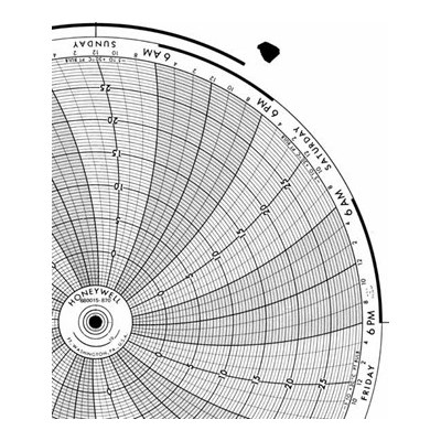 Honeywell 680015-870  Ink Writing Circular Chart