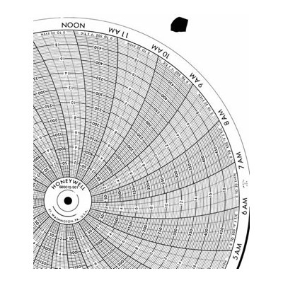Honeywell 680015-901  Ink Writing Circular Chart